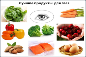 Для зрения важны витамины