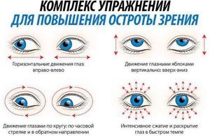 Практический метод естественного восстановления зрения 61