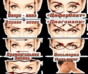 Практический метод естественного восстановления зрения 83